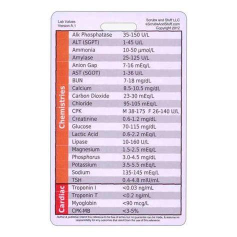 lab values badge pocket card reference vertical
