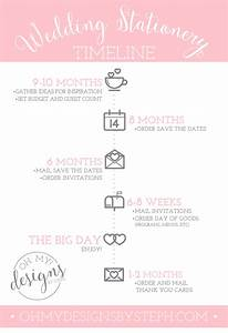 Wedding stationery timeline oh my designs by steph for Wedding invitation response card timeline