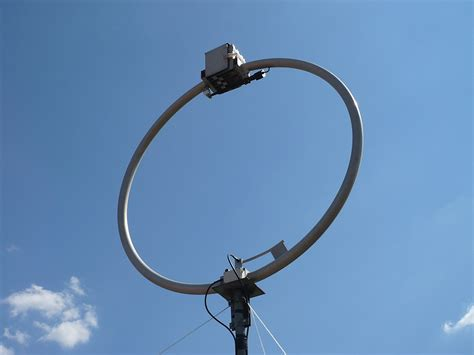 loop antenna wikipedia