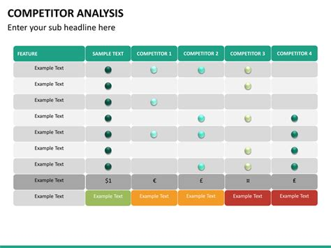 competitor analysis powerpoint template sketchbubble