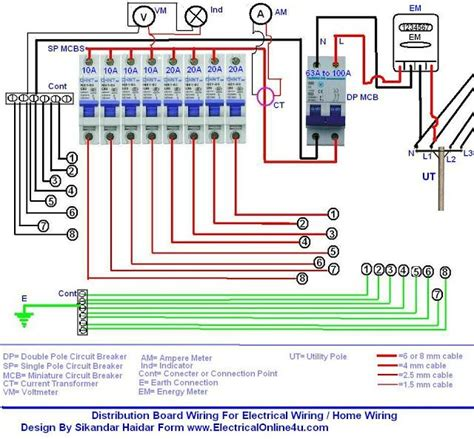 Wiring Distribution Board Diagram With Mcb