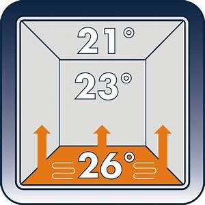 Elektrische Fußbodenheizung Kosten : elektrische fu bodenheizung qm 1 14 3 4 5 6 7 8 9 10 m mit zertifizierung ebay ~ Sanjose-hotels-ca.com Haus und Dekorationen