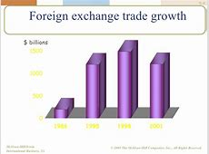 seteb trade in forex in india 474273861 2018