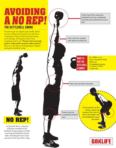 swing kettlebell rep crossfit infographic swings technique avoiding kettle bell proper dreaded training avoid ktb blonyx bad check russian boxlife