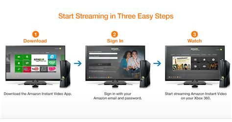 amazon digital message center xbox360 anywhere