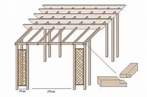 Pavillon selber bauen mit einfachen mitteln garten for Whirlpool garten mit balkon pergola