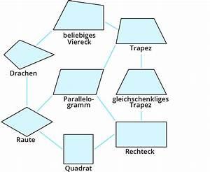 Viereck Winkel Berechnen : arbeitsblatt vorschule ist ein quadrat ein trapez kostenlose druckbare arbeitsbl tter f r ~ Themetempest.com Abrechnung