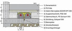 Bodenplatte Aufbau Altbau : heizungsanbindung mit exzentroflex d mmung reduziert ~ Lizthompson.info Haus und Dekorationen