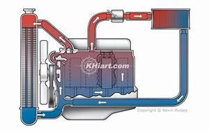 Engineerbatt Motor Blog  Riscaldamento Dell U0026 39 Abitacolo Per Auto Con Motori Raffreddati Ad Aria