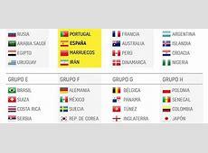 Mundial Rusia 2018 España debutará contra Portugal y