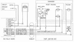 Fuel Controls And Point Of Sale Systems