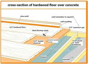 installing hardwood floor concrete the home depot community