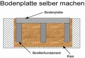 Bodenplatte Selber Machen : streifenfundament aufbau aufbau und verlegen des fundamenterders elektro verschalung ~ Whattoseeinmadrid.com Haus und Dekorationen