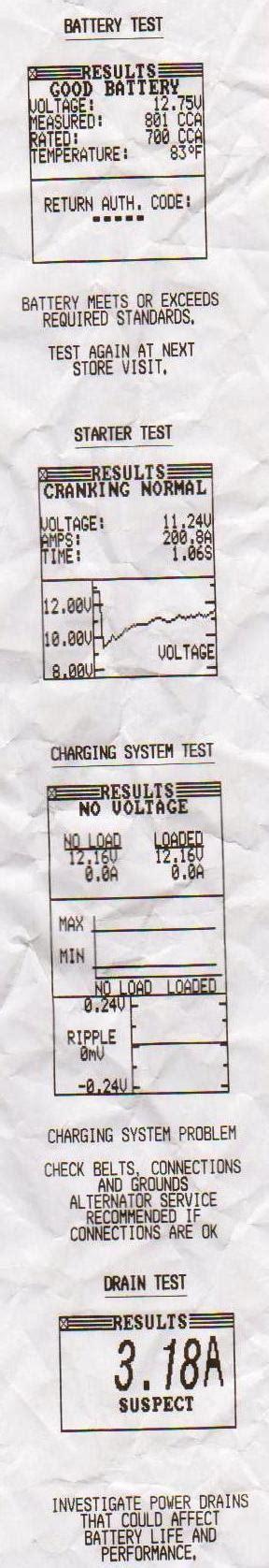 Alternator Charging System Problem Have The