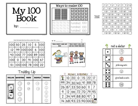 welcome to kinderglynn 100th day math and literacy