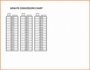 Payroll Conversion Chart 7 Payroll Time Conversion Chart Secure Paystub