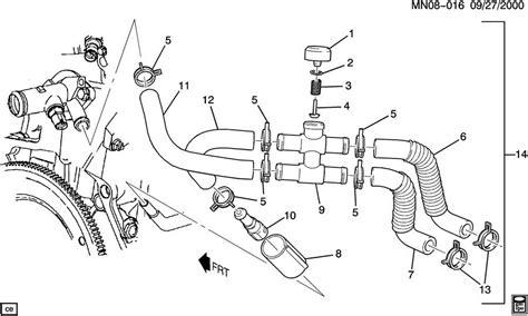 99 Oldsmobile Alero Engine Diagram by 2000 Intrigue Engine Coolant Diagram Downloaddescargar