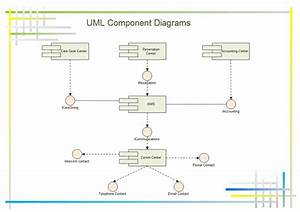 Uml Component Diagram Shows Components  Provided And