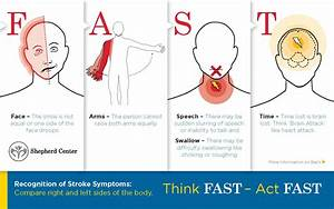 Stroke Resources For Patients  Stroke Awareness Information