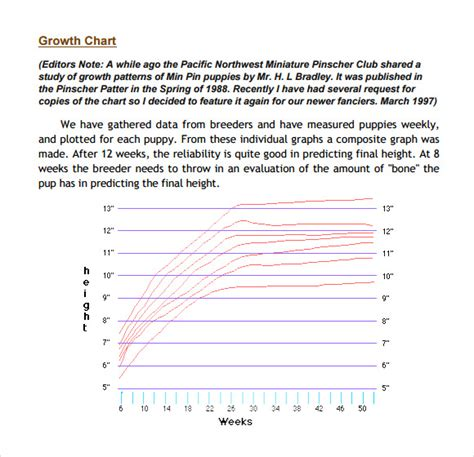 puppy growth chart    documents