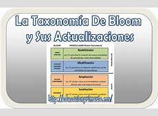 Taxonomía De Bloom Educación Primaria