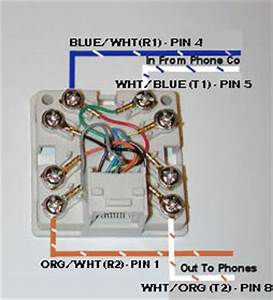 You Haven U0026 39 T Seen This Rj31x Jack Wiring  U0026 Use On
