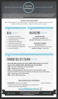 best resume format 2015 download choose the best resume format 2014 here resume writing service