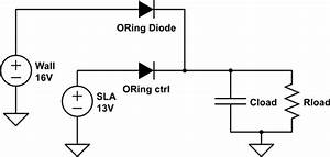 oring mosfet controller with ability to switch off the With diodeor circuit