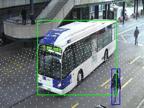 Multi-view Multi-class Detection Dataset
