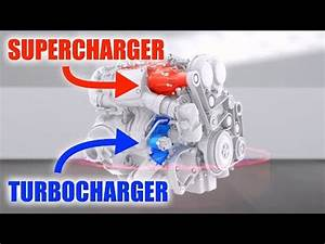 Twincharger  Supercharger   Turbocharger