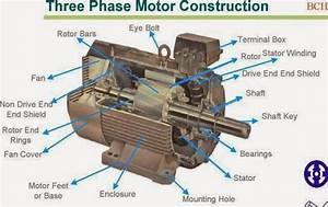 Three Phase Motor Construction