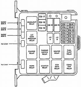 97 Isuzu Rodeo Fuse Box Diagram