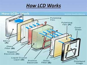 Diagram How A Lcd Monitor Works
