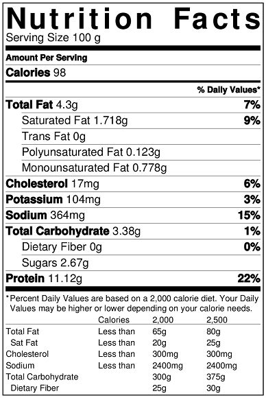 Fried Egg Nutrition Facts