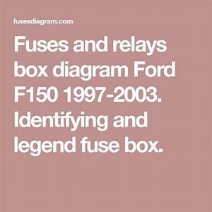Fuse Box Diagram Ford F150 1997