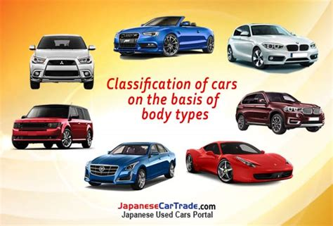Classification Of Cars On The Basis Of Body Type