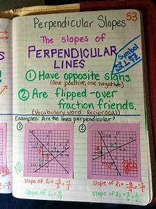 1000  Images About Math Education On Pinterest