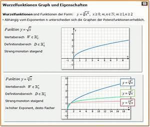 Grenzwert Einer Reihe Berechnen : wurzelfunktion und potenzfunktionen erk rung und eigenschaften ~ Themetempest.com Abrechnung
