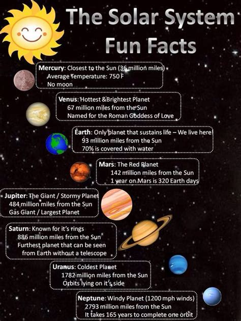 The Solar System Fun Facts  Printable Kids' Education