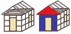 Gartenhaus Selber Bauen Holz Anleitung : bauanleitung gartenhaus ~ Markanthonyermac.com Haus und Dekorationen