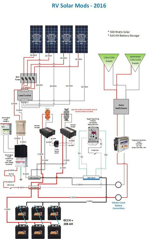 Rv Solar Power Wiring Diagram by Project Solar And Battery Bank Addition For An Rv Rv