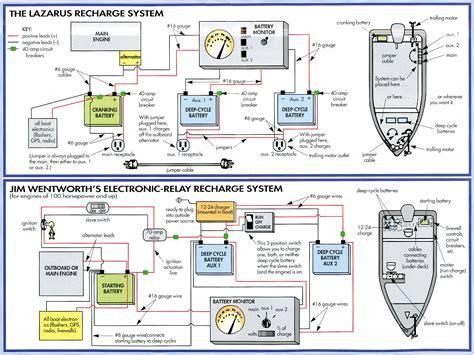 Boat Wiring Schematics Images Fuse Box Diagram