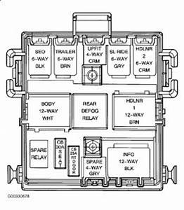 2010 Suburban Fuse Box : 2003 chevy suburban seats don 39 t move electrical problem ~ A.2002-acura-tl-radio.info Haus und Dekorationen