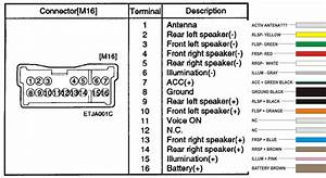 2006 Hyundai Accent Stereo Wiring Diagram