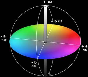 Choosing Color Deviation Tolerances
