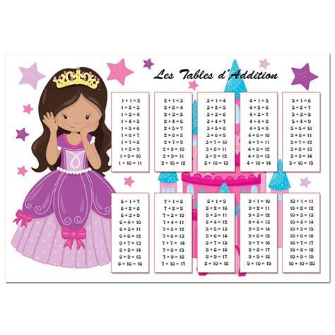 table de multiplication de 19 1000 id 233 es 224 propos de tables d addition sur tableau synoptique de math 233 matiques