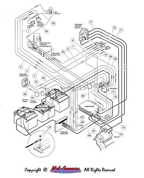 2003 Club Car Headlight And Light Wiring by Wiring Diagram For Club Car Ds Auto Electrical Wiring