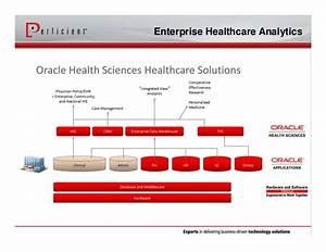 Align Patient Outcomes with Financial Data: a Formula for ...