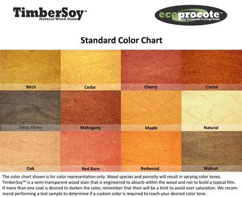 Best 25+ Wood Stain Color Chart Ideas On Pinterest
