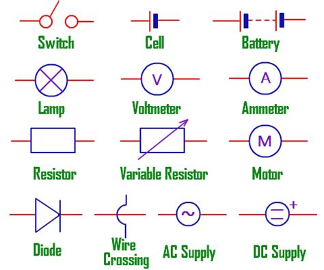 Electrical Symbols Meanings Engineeringstudents